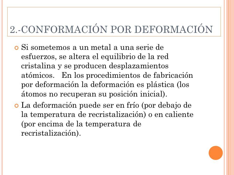 2.-CONFORMACIÓN POR DEFORMACIÓN