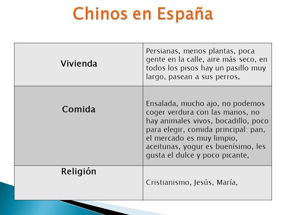 Chinos en España Vivienda Comida Religión