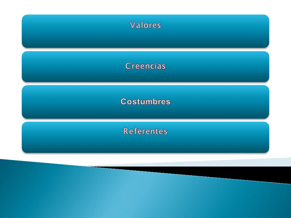 Valores Creencias Costumbres Referentes