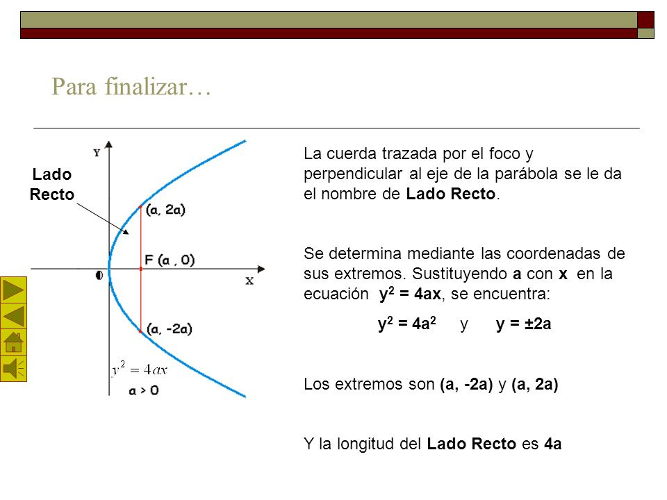 Para finalizar…La cuerda trazada por el foco y perpendicular al eje de la parábola se le da el nombre de Lado Recto.
