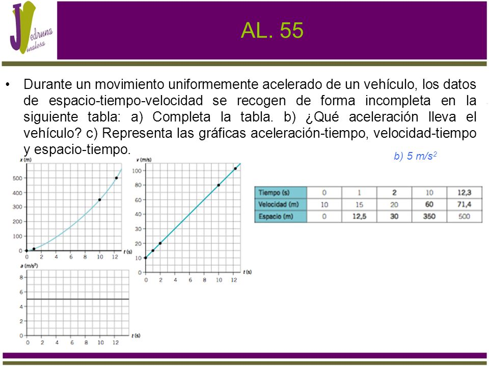 AL. 55