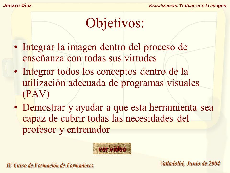 Objetivos: Integrar la imagen dentro del proceso de enseñanza con todas sus virtudes.