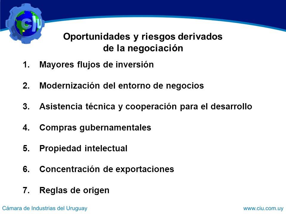 Oportunidades y riesgos derivados de la negociación