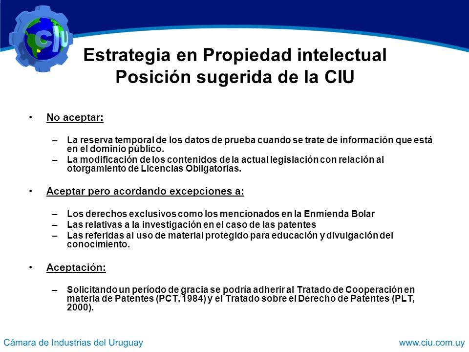 Estrategia en Propiedad intelectual Posición sugerida de la CIU