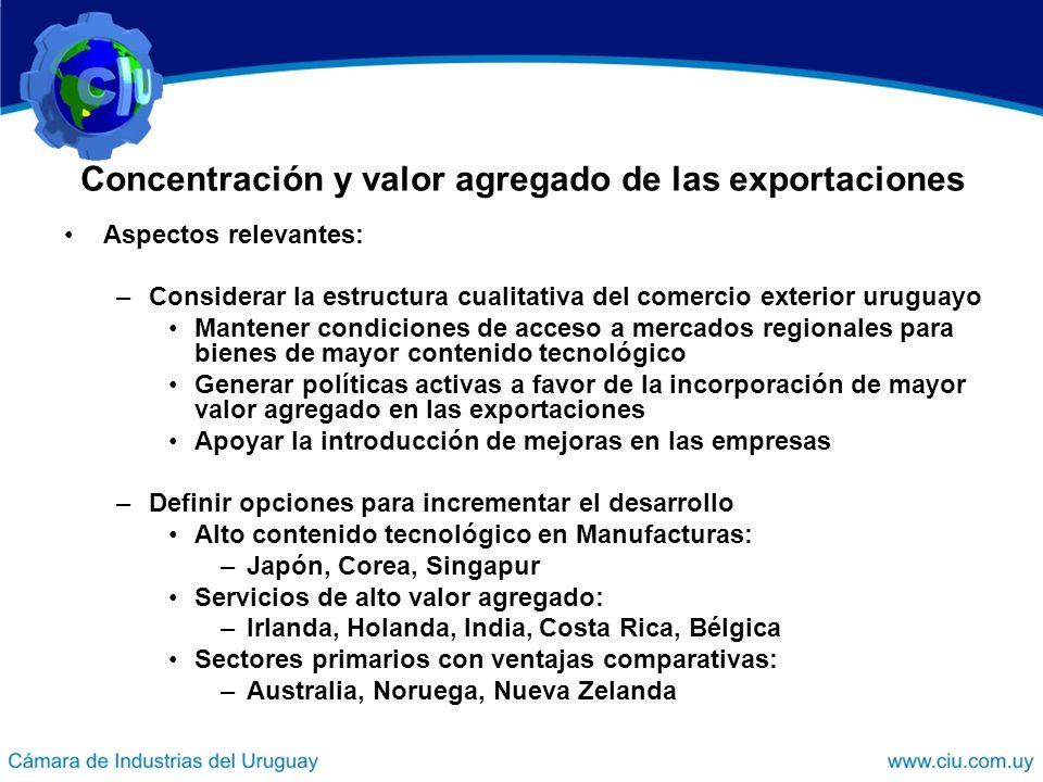 Concentración y valor agregado de las exportaciones