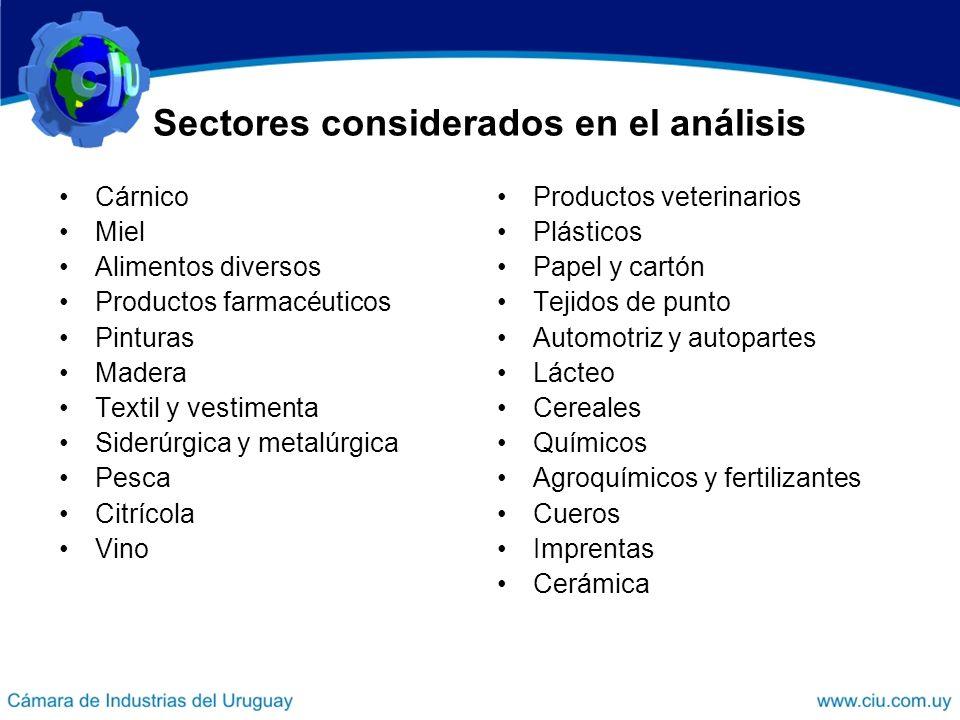 Sectores considerados en el análisis