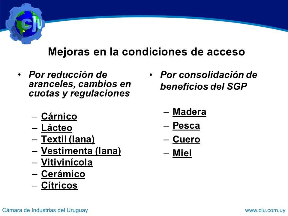 Mejoras en la condiciones de acceso
