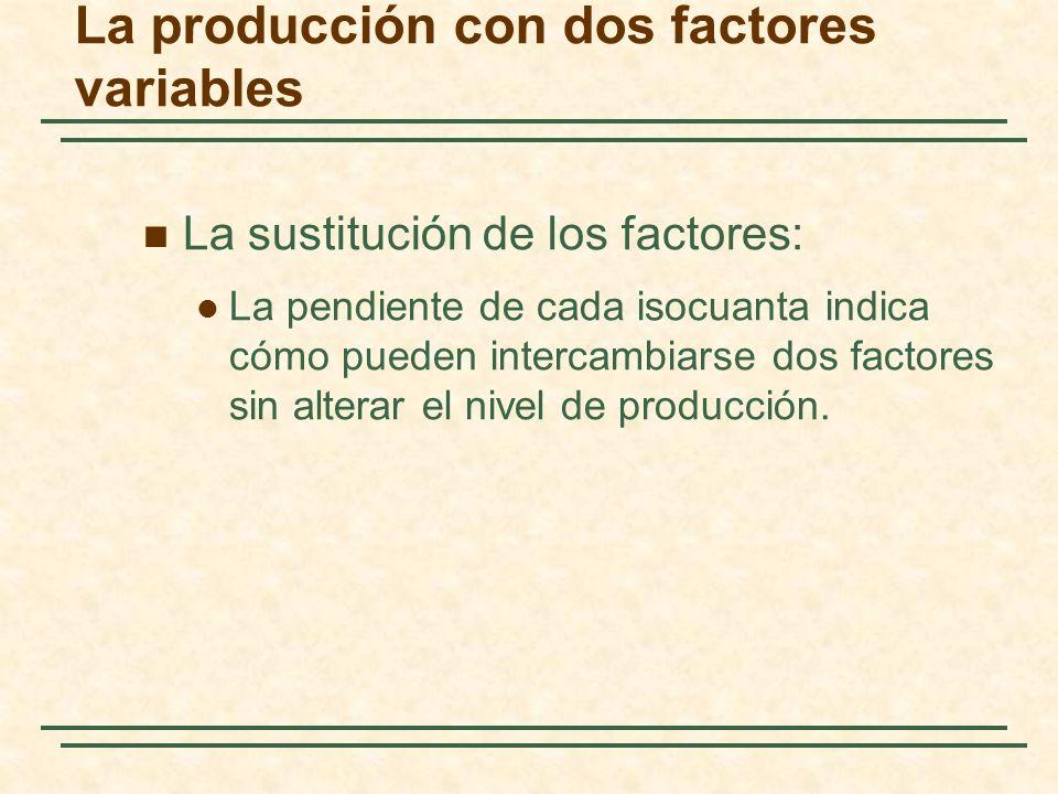 La producción con dos factores variables