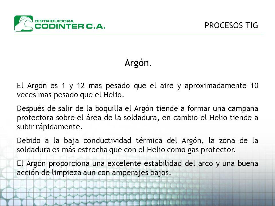 PROCESOS TIG Argón. El Argón es 1 y 12 mas pesado que el aire y aproximadamente 10 veces mas pesado que el Helio.