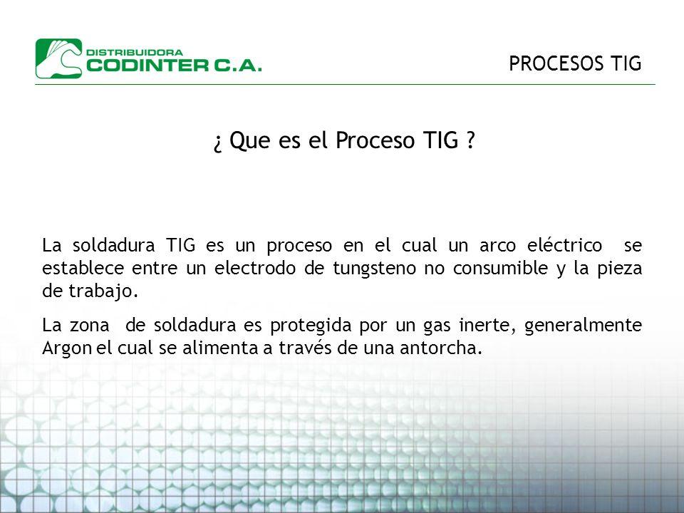 ¿ Que es el Proceso TIG PROCESOS TIG