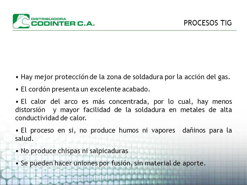 PROCESOS TIG Hay mejor protección de la zona de soldadura por la acción del gas. El cordón presenta un excelente acabado.
