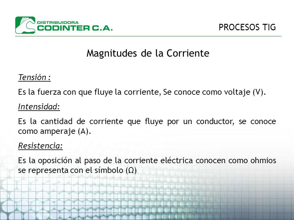 Magnitudes de la Corriente