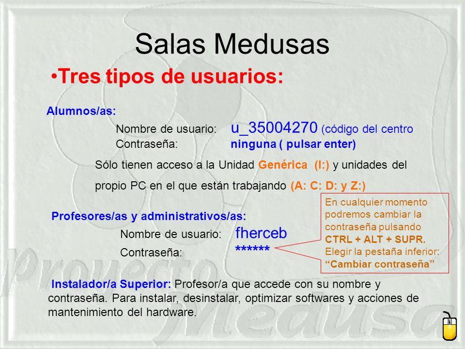 Salas Medusas Tres tipos de usuarios: Contraseña: ****** Alumnos/as:
