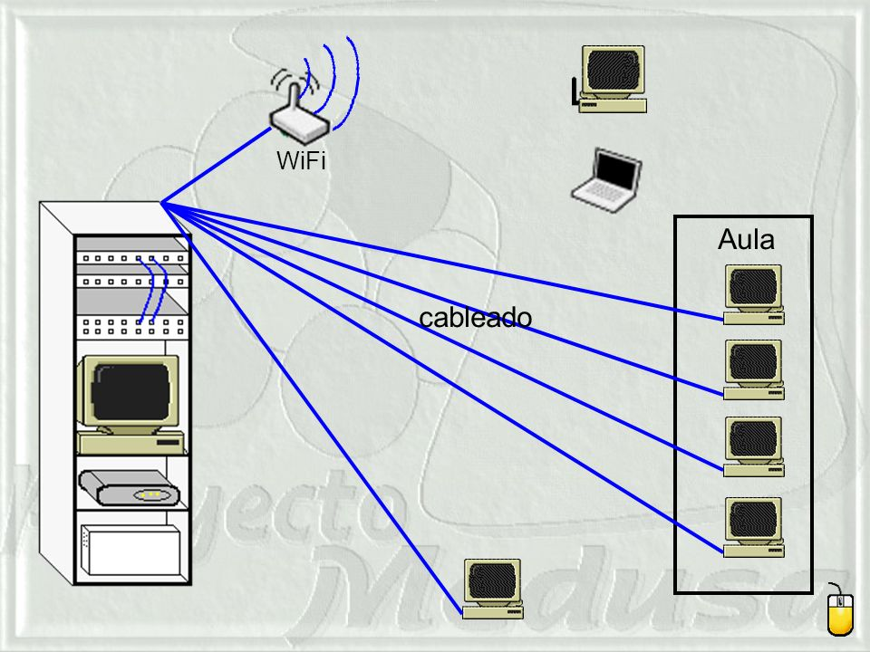 WiFi Aula cableado