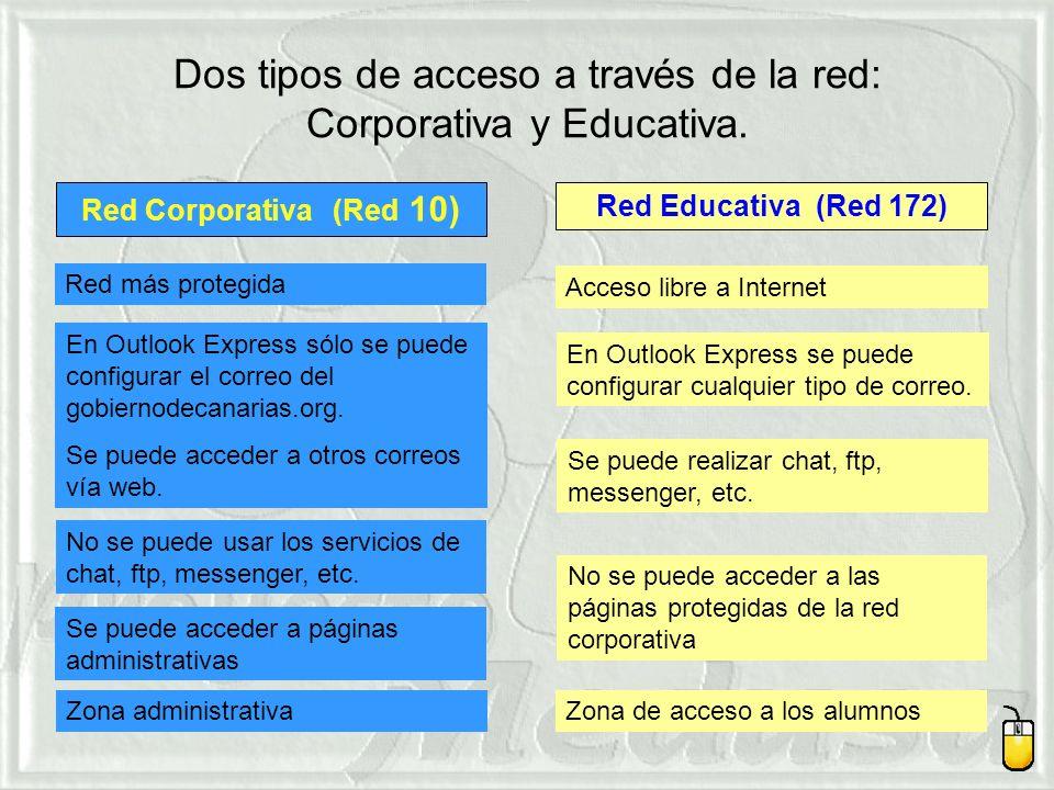 Dos tipos de acceso a través de la red: Corporativa y Educativa.
