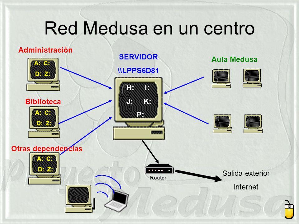 Red Medusa en un centro Administración SERVIDOR Aula Medusa \\LPPS6D81