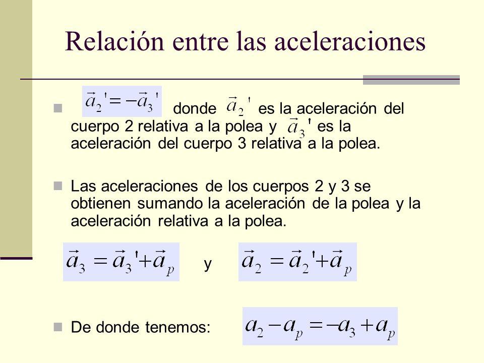 Relación entre las aceleraciones