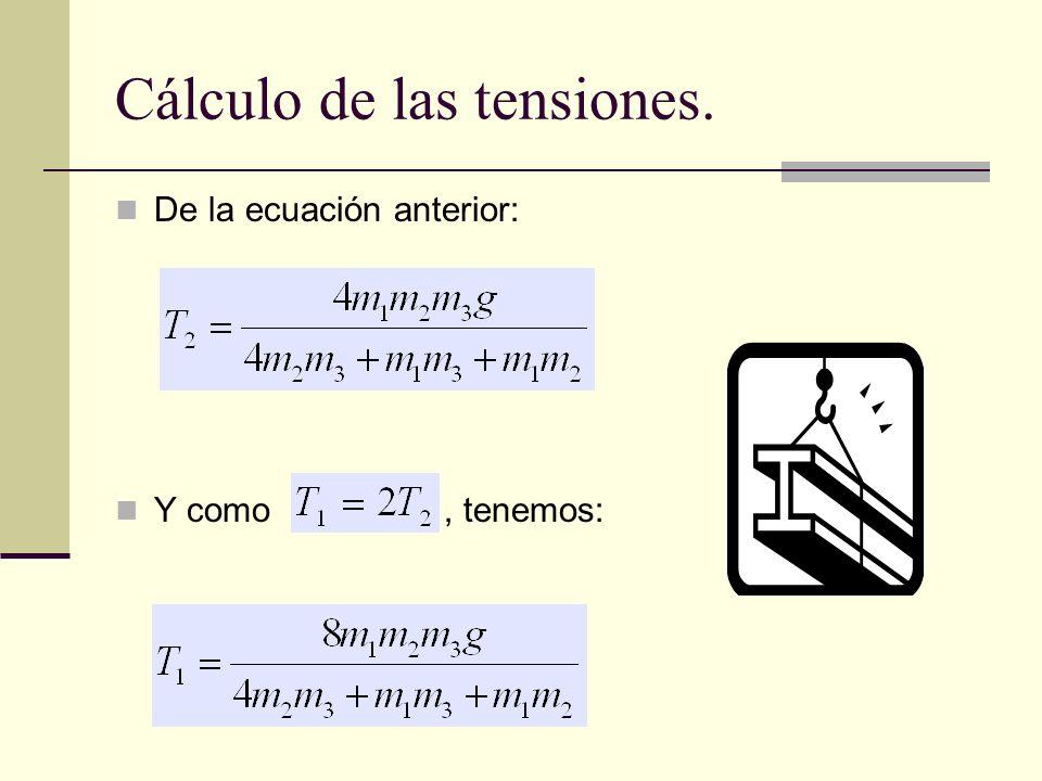 Cálculo de las tensiones.