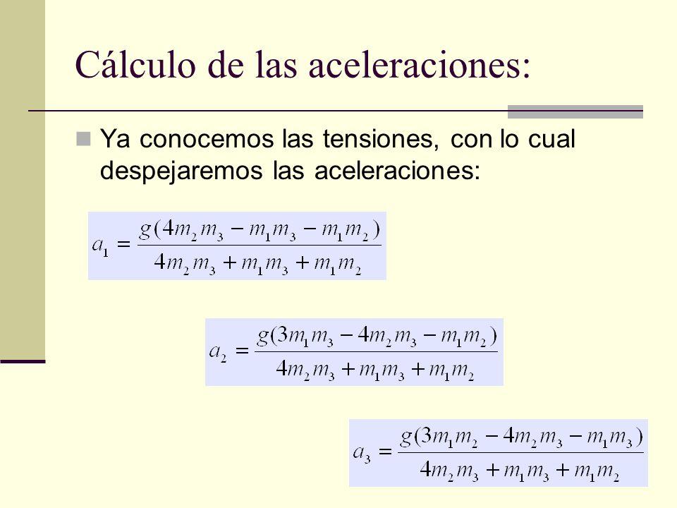 Cálculo de las aceleraciones: