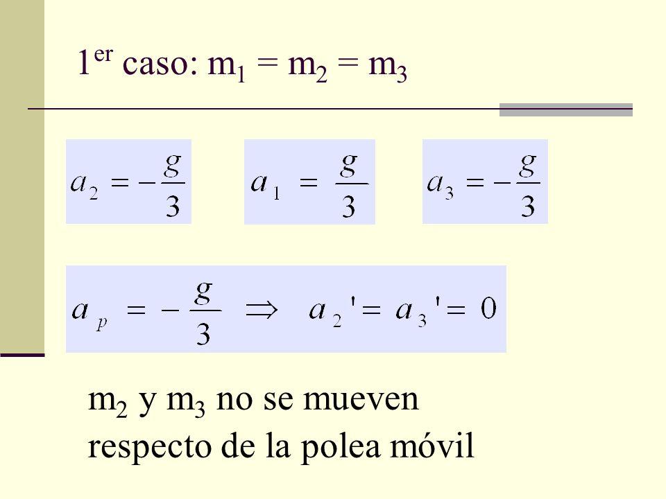 1er caso: m1 = m2 = m3 m2 y m3 no se mueven respecto de la polea móvil