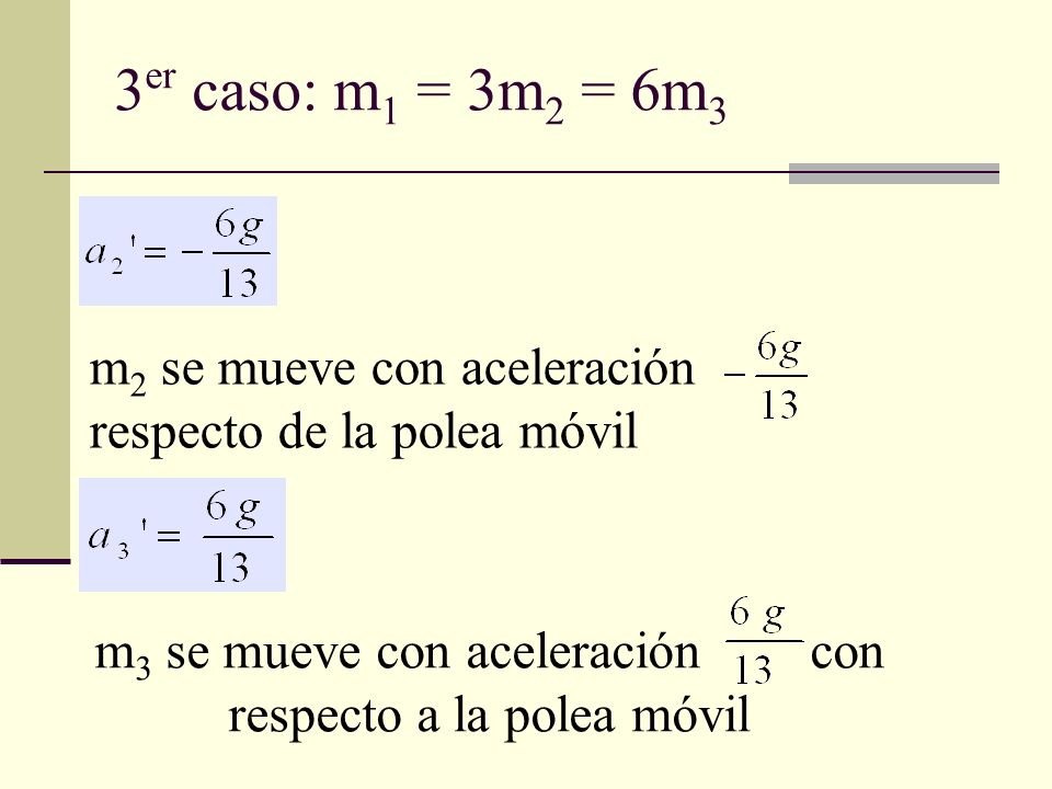 m3 se mueve con aceleración con respecto a la polea móvil