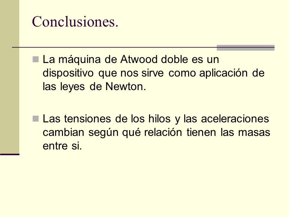 Conclusiones. La máquina de Atwood doble es un dispositivo que nos sirve como aplicación de las leyes de Newton.