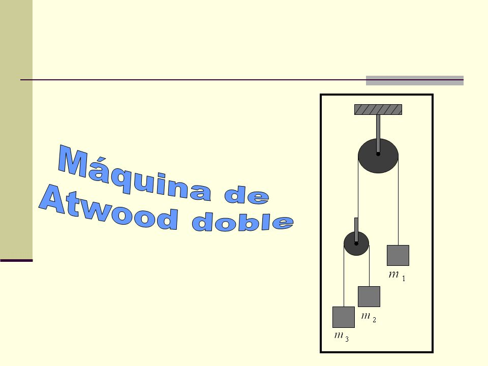 Máquina de Atwood doble