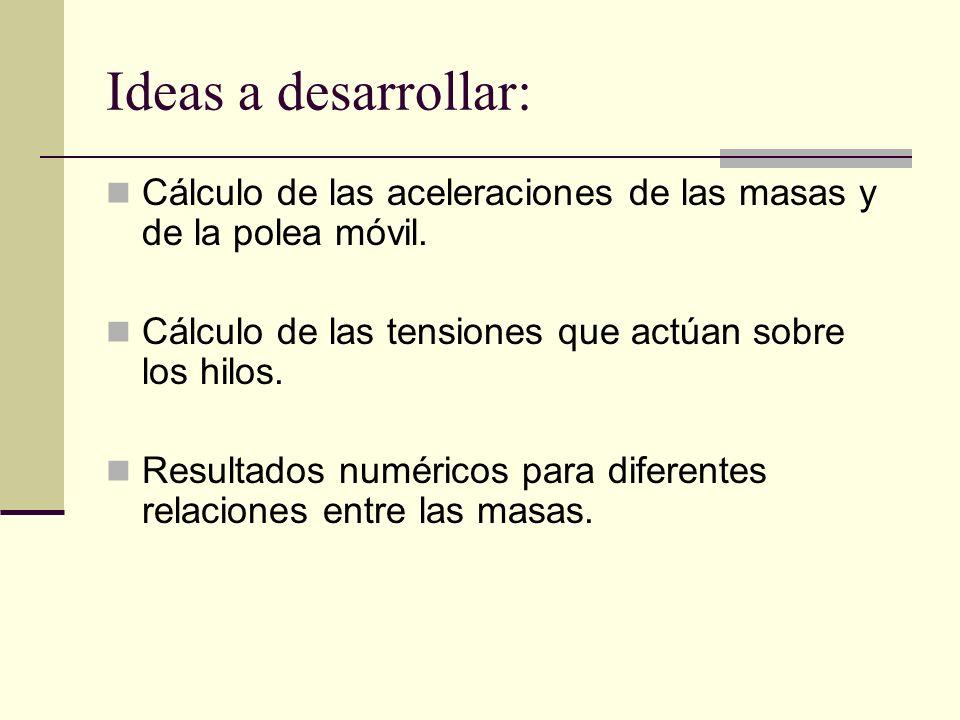 Ideas a desarrollar: Cálculo de las aceleraciones de las masas y de la polea móvil. Cálculo de las tensiones que actúan sobre los hilos.