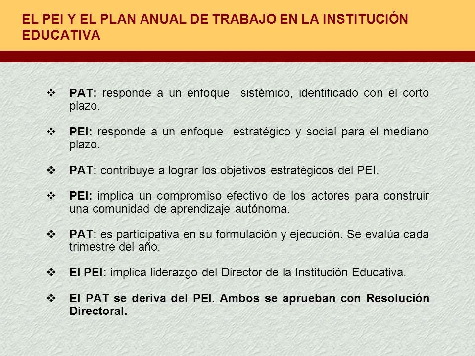 EL PEI Y EL PLAN ANUAL DE TRABAJO EN LA INSTITUCIÓN EDUCATIVA