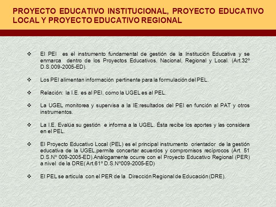 PROYECTO EDUCATIVO INSTITUCIONAL, PROYECTO EDUCATIVO LOCAL Y PROYECTO EDUCATIVO REGIONAL