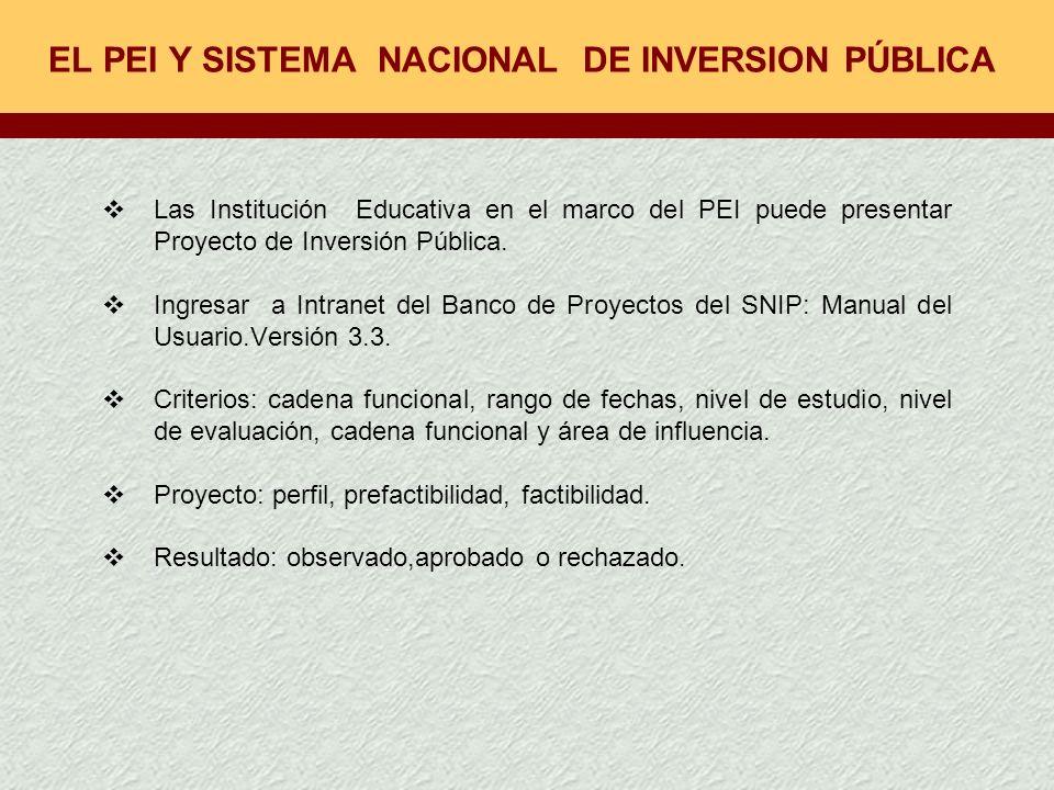 EL PEI Y SISTEMA NACIONAL DE INVERSION PÚBLICA