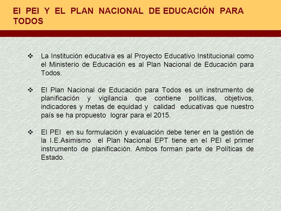 El PEI Y EL PLAN NACIONAL DE EDUCACIÓN PARA TODOS