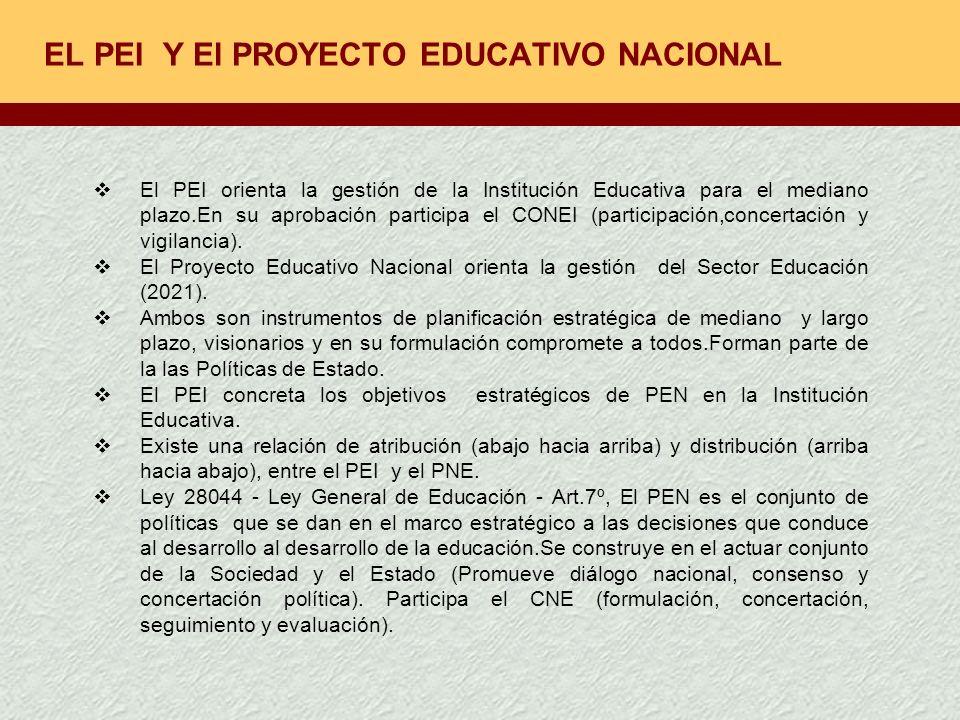 EL PEI Y El PROYECTO EDUCATIVO NACIONAL