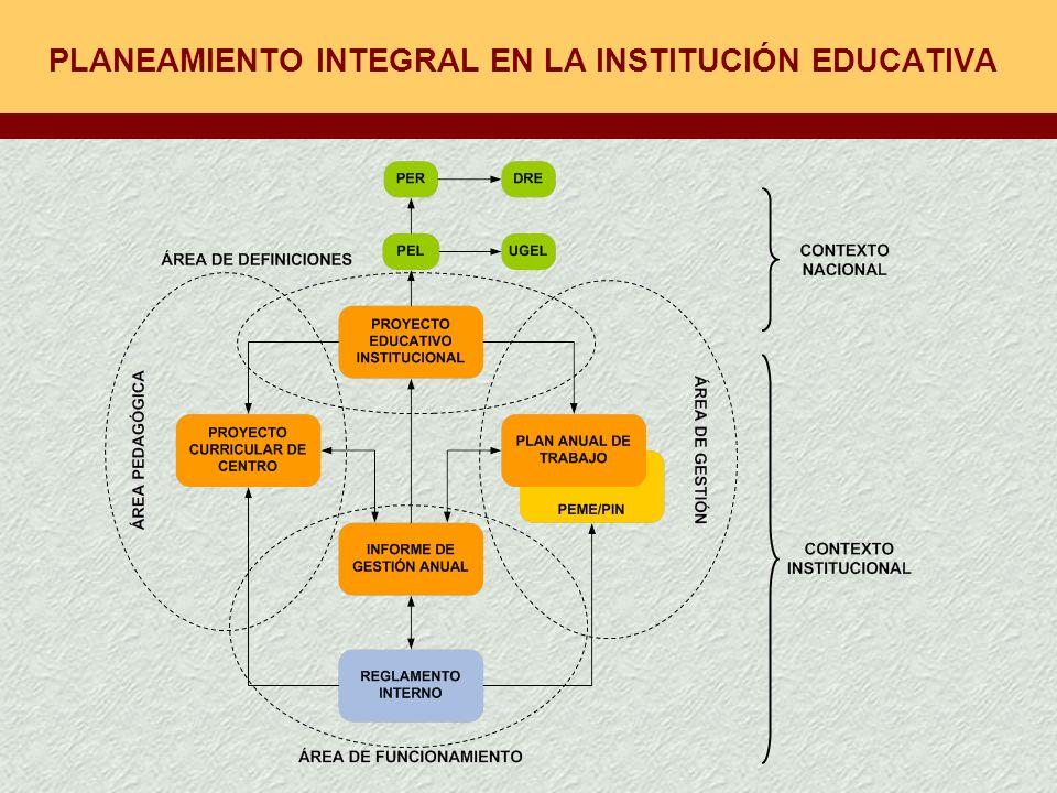 PLANEAMIENTO INTEGRAL EN LA INSTITUCIÓN EDUCATIVA