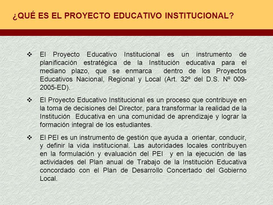 ¿QUÉ ES EL PROYECTO EDUCATIVO INSTITUCIONAL