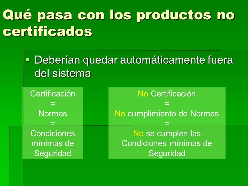 Qué pasa con los productos no certificados