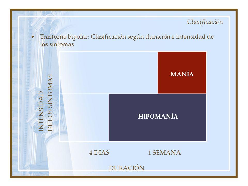 Clasificación Trastorno bipolar: Clasificación según duración e intensidad de los síntomas. MANÍA.