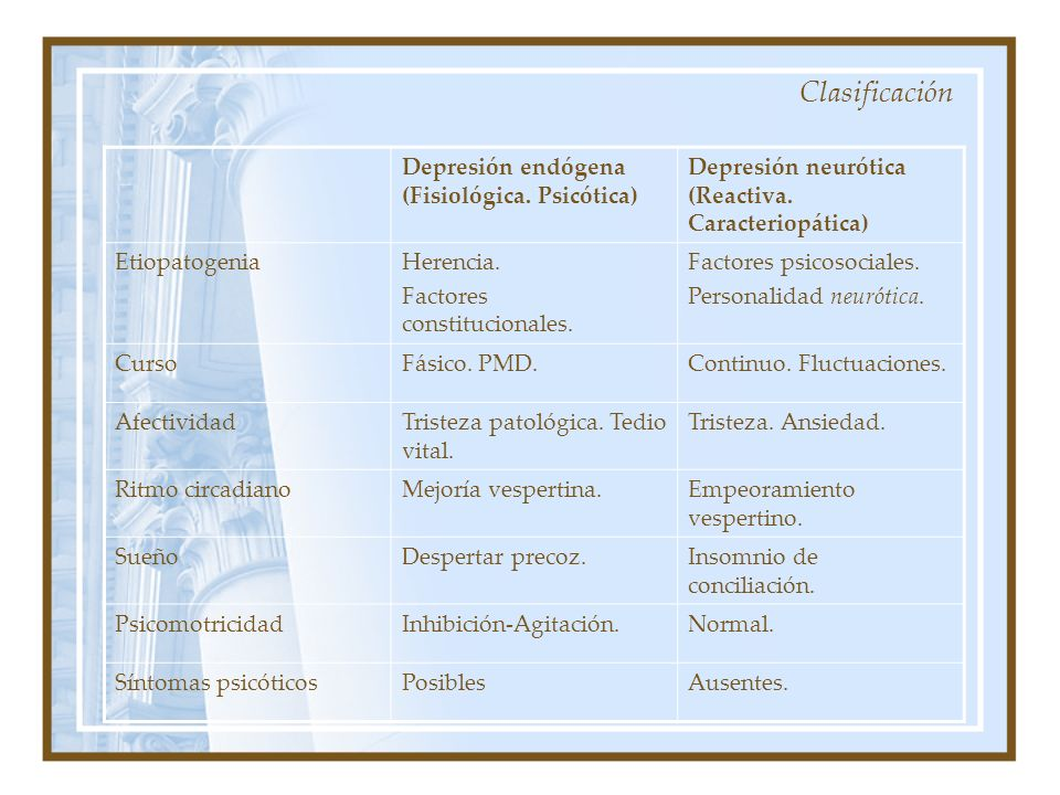 Clasificación Depresión endógena (Fisiológica. Psicótica)