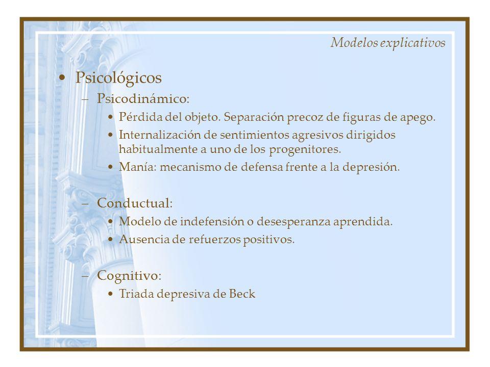 Psicológicos Modelos explicativos Psicodinámico: Conductual: