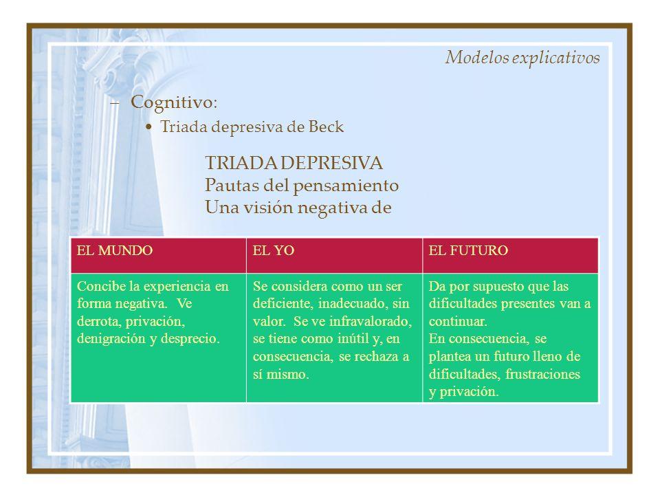 TRIADA DEPRESIVA Pautas del pensamiento Una visión negativa de