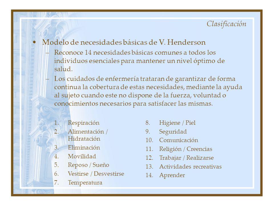 Modelo de necesidades básicas de V. Henderson