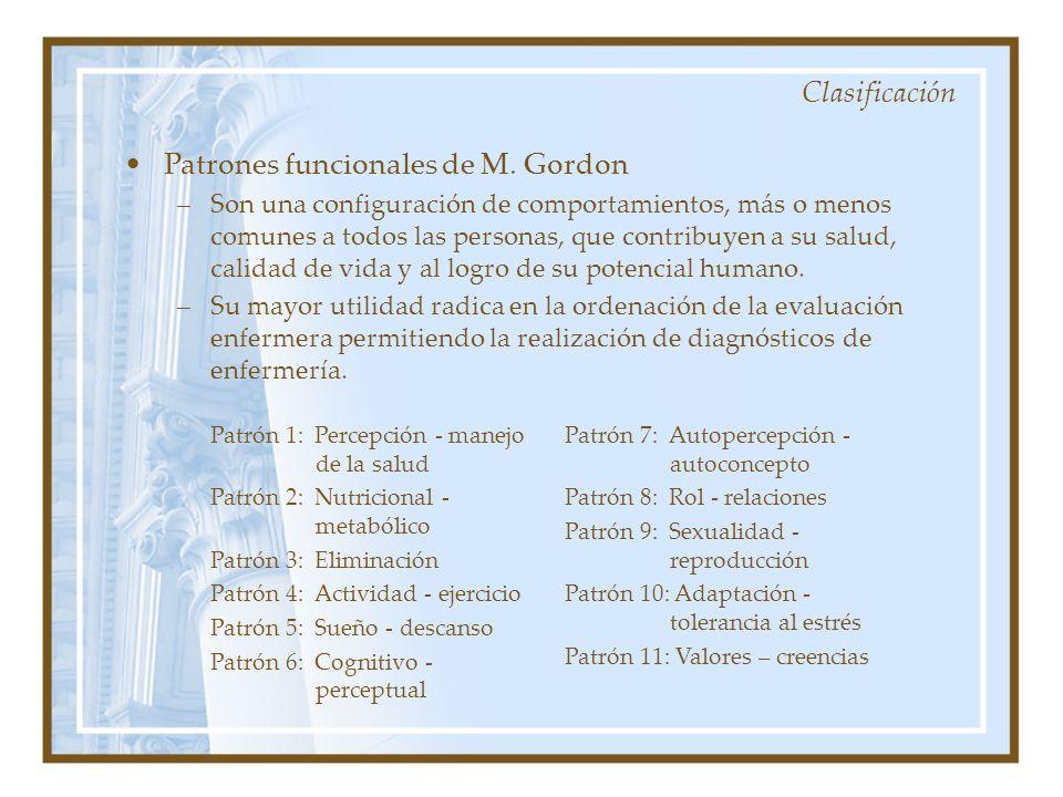 Patrones funcionales de M. Gordon