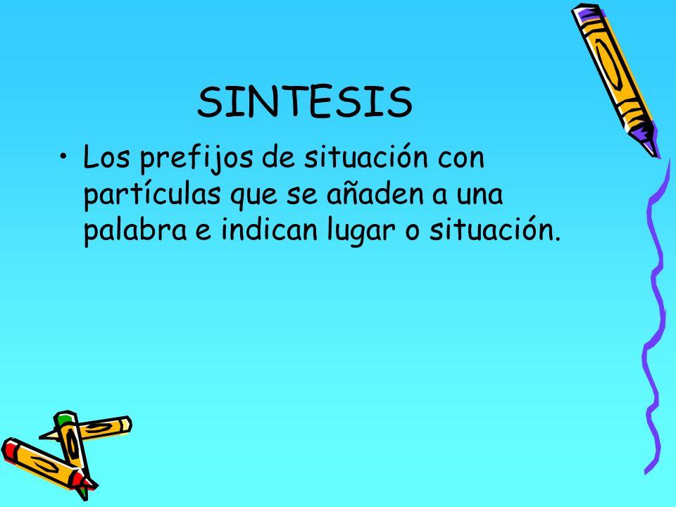 SINTESISLos prefijos de situación con partículas que se añaden a una palabra e indican lugar o situación.