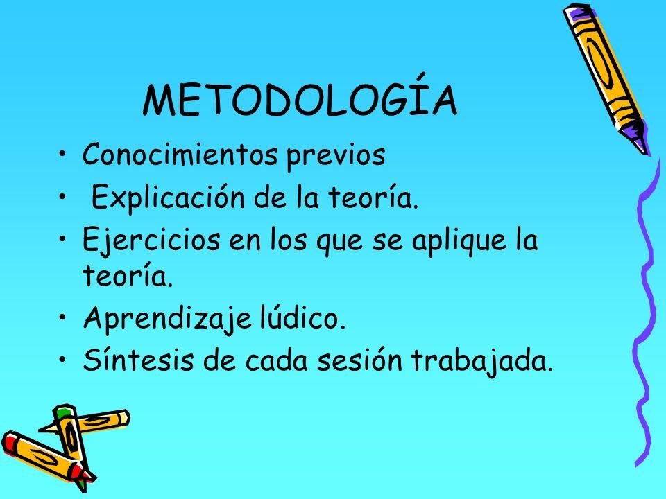 METODOLOGÍA Conocimientos previos Explicación de la teoría.