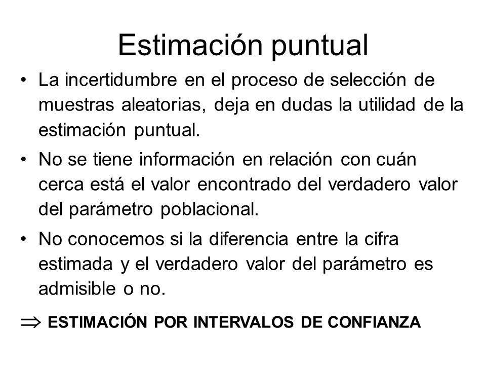 Estimación puntual  ESTIMACIÓN POR INTERVALOS DE CONFIANZA