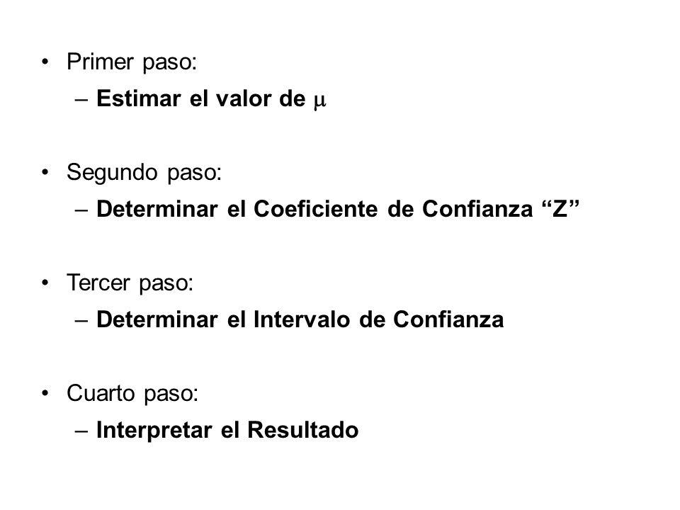 Primer paso: Estimar el valor de m. Segundo paso: Determinar el Coeficiente de Confianza Z Tercer paso: