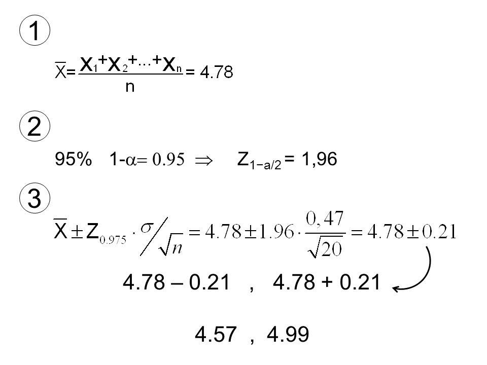 1 2 95% 1-a= 0.95  Z1−a/2 = 1,96 3 4.78 – 0.21 , 4.78 + 0.21 4.57 , 4.99