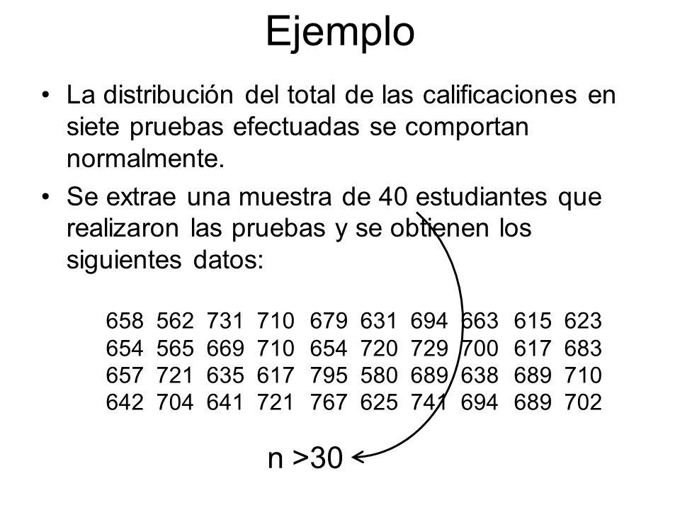 Ejemplo La distribución del total de las calificaciones en siete pruebas efectuadas se comportan normalmente.