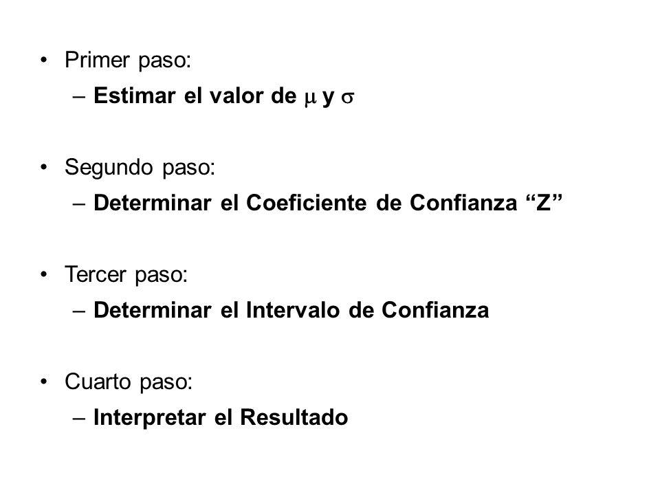 Primer paso: Estimar el valor de m y s. Segundo paso: Determinar el Coeficiente de Confianza Z Tercer paso: