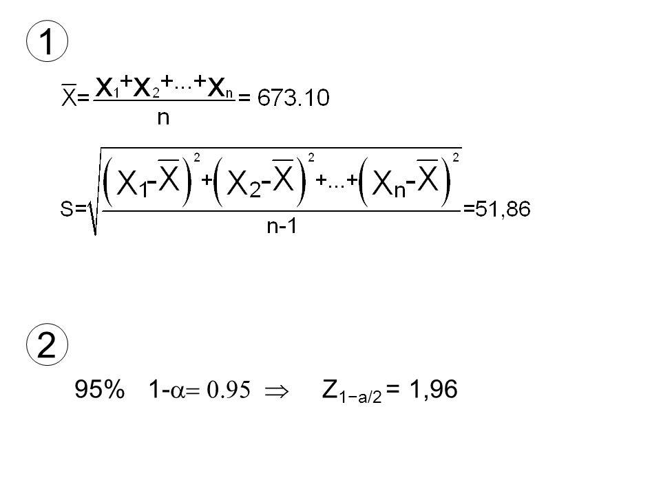 1 2 95% 1-a= 0.95  Z1−a/2 = 1,96